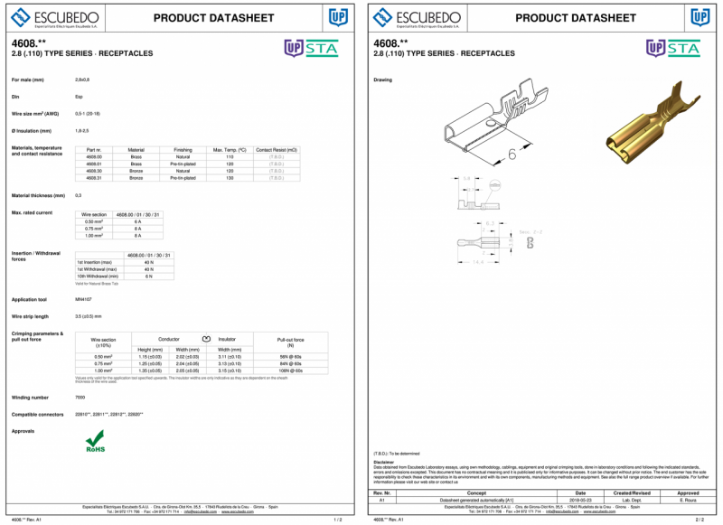 New product datasheets on our website